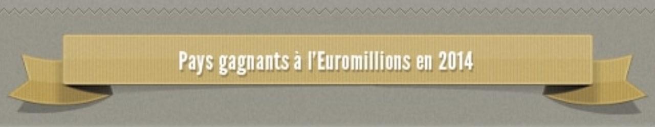 Pays Gagnants Euromillions de 2014