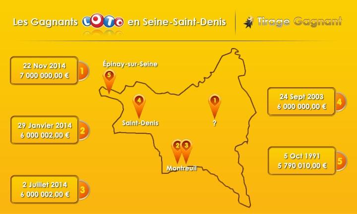 Infographie, top 5 des gagnants loto de Seine Saint Denis