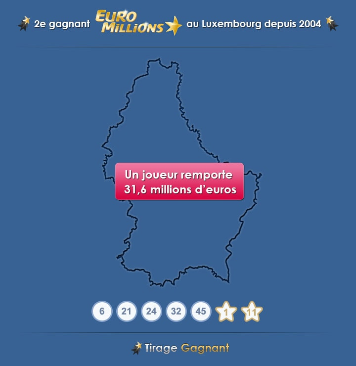 gagnant-euromillions-luxembourg