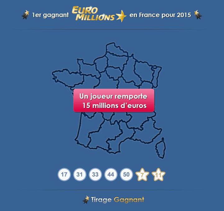 Premier gagnant Français à l'Euromillions en 2015
