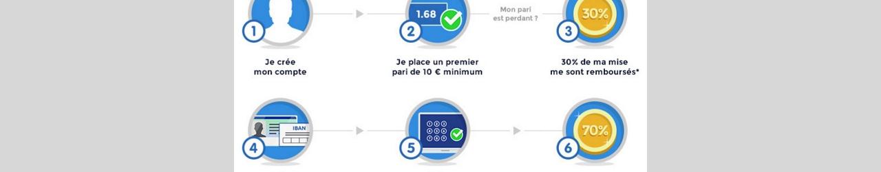 conditions bonus 1er pari parion sport en ligne