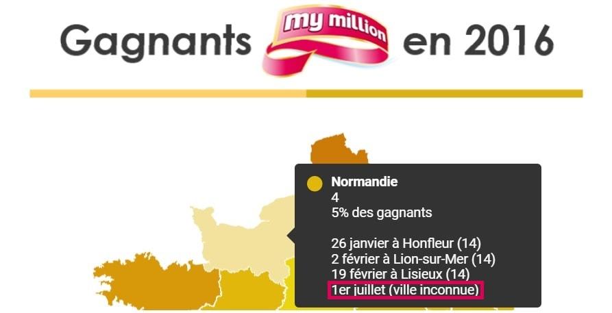 Gagnant My Million en Normandie, 4e de l'année 2016