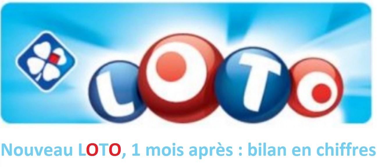 Dossier Nouveau Loto : bilan 1 mois après la nouvelle formule