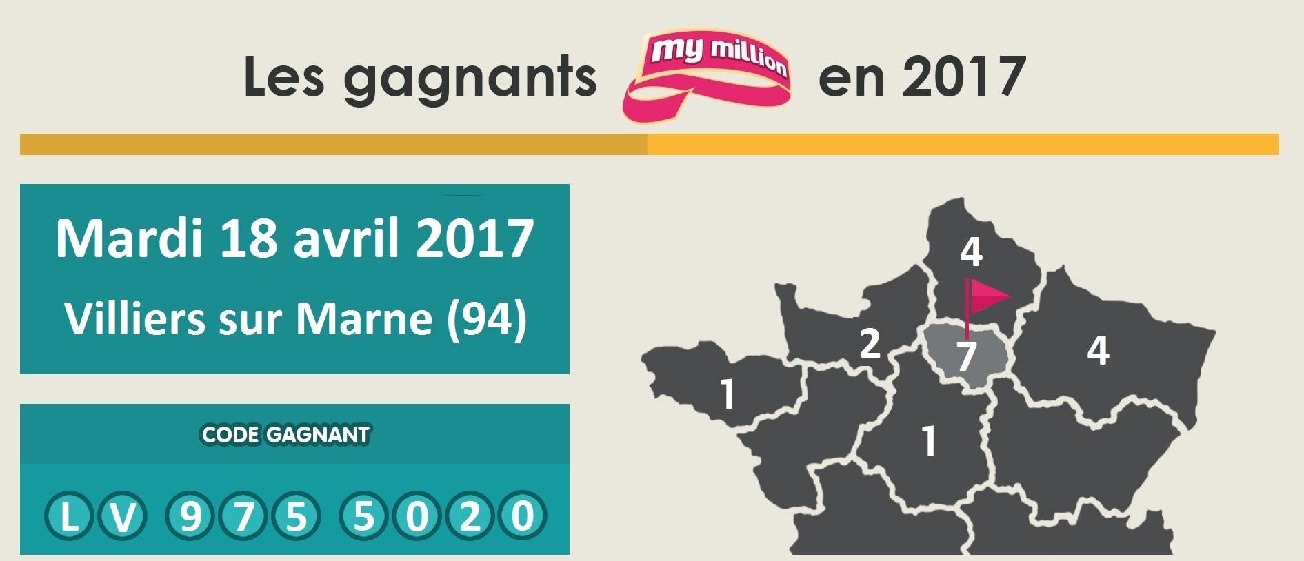 My Million : un gagnant à Villiers sur Marne (94)