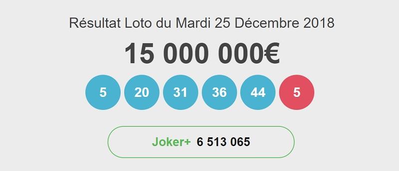 Résultat du tirage Grand Loto de Noël du 25 décembre 2018