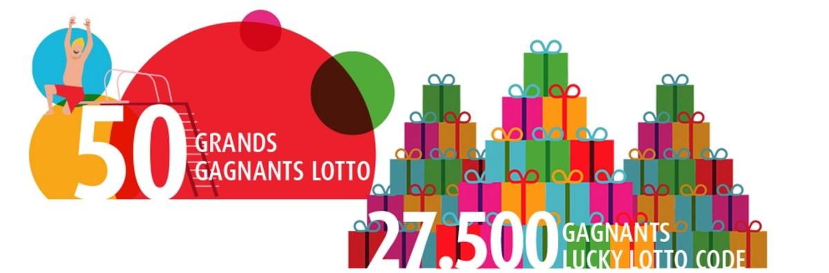 50 millionnaires au Lotto Belge en 2018