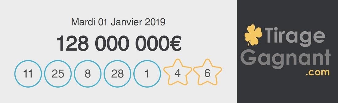 Résultat de l'EuroMillions du mardi 1er janvier 2019