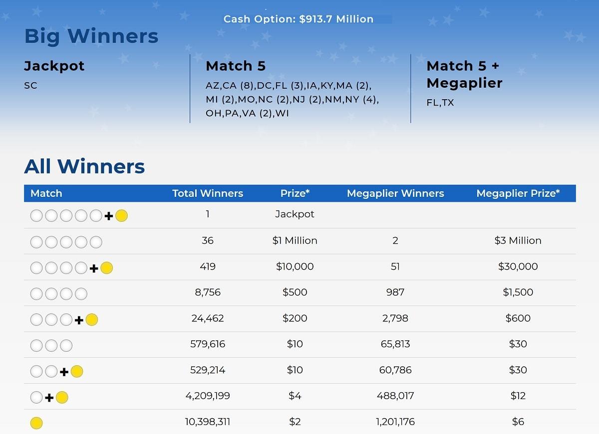 Pokerstars eu real money