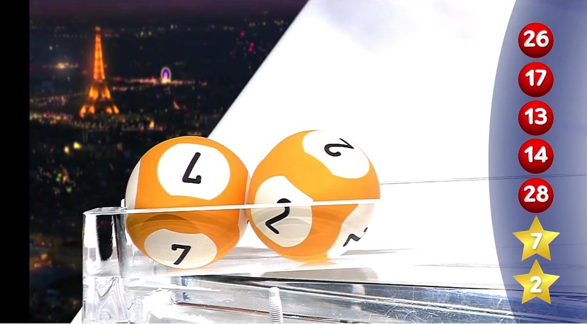 combinaison gagnante Euromillions du vendredi 19 juillet 2019