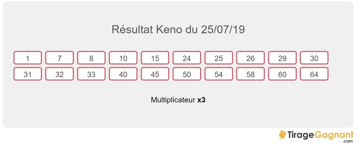 résultat keno du midi pour ce jeudi 25 juillet 2019