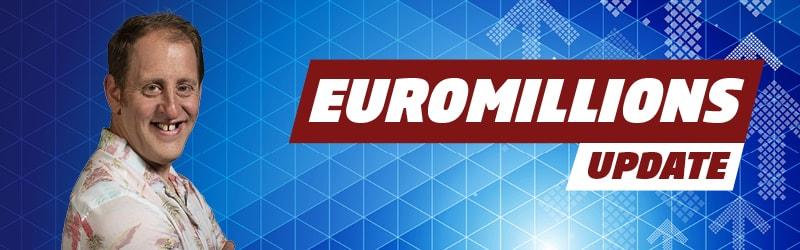 Euromillions 2020 : affiche de la loterie nationale belge