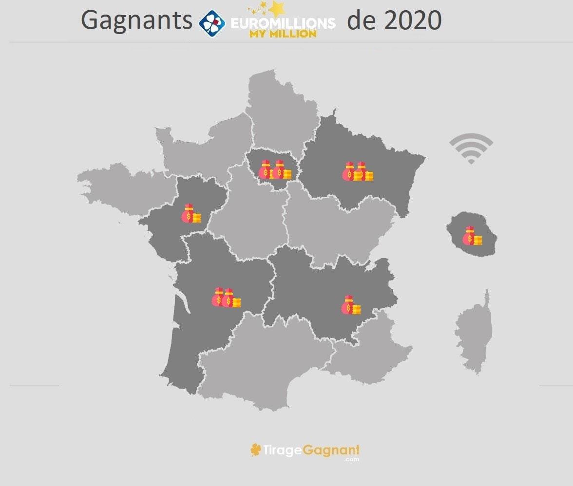 cartographie des gagnants My Million en 2020
