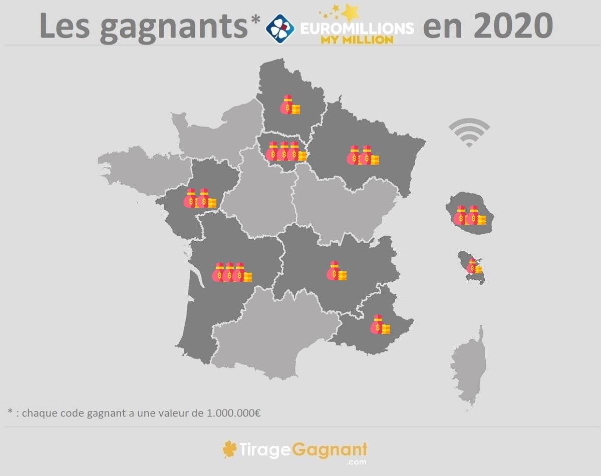 Carthographie des gagnants My Million en 2020
