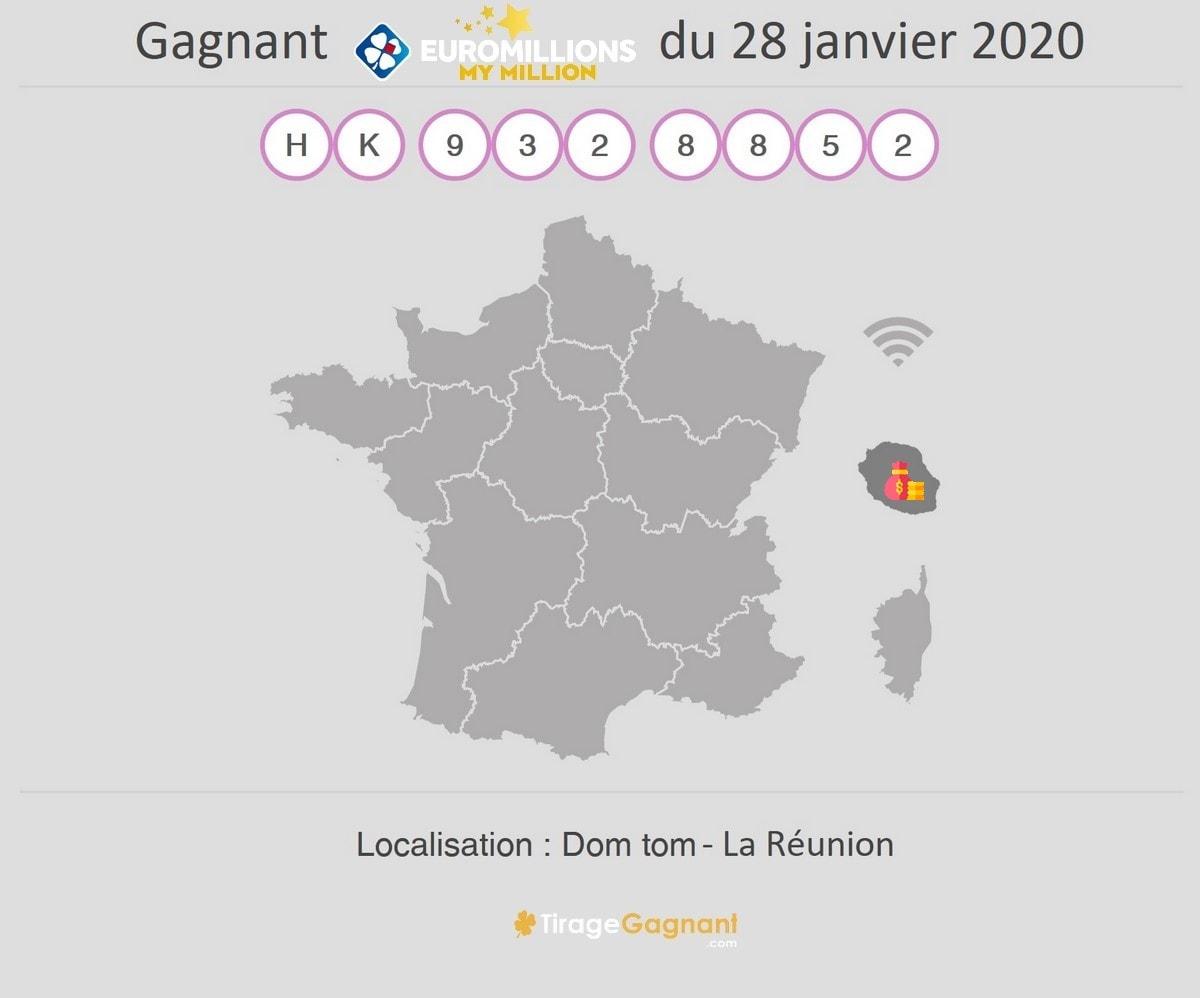 code gagnant My Million à la Réunion ce 28 janvier 2020