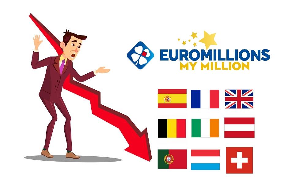 Baisse de la participation Euromillions record