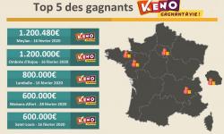 Keno FDJ : 4 joueurs sont devenus Gagnant à Vie le même jour de 600'000€ à 1'200'000€, inédit !