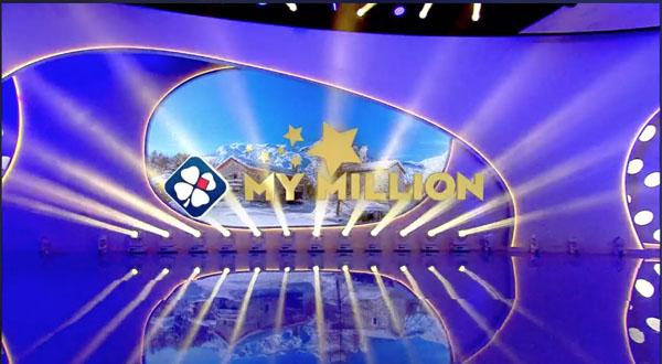 Tous les gagnants My Million de 2014 en une cartographie
