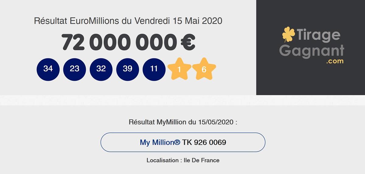 Résultat Euromillions du vendredi 15 mai 2020