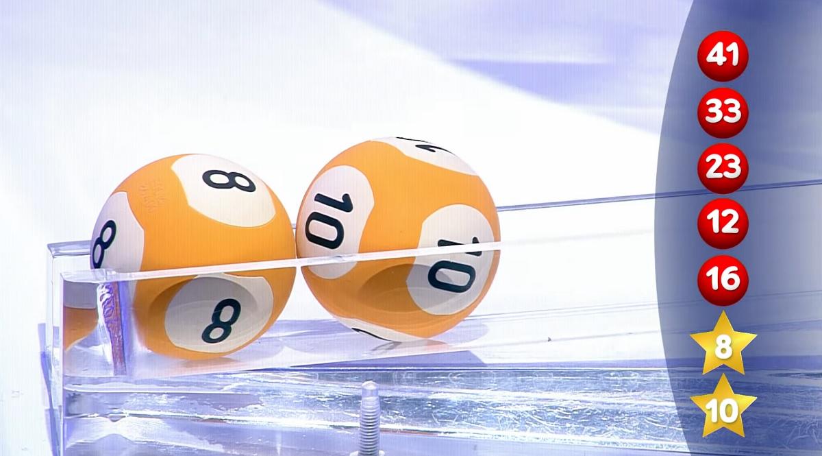 Combinaison gagnante Euromillions du mardi 7 juillet 2020