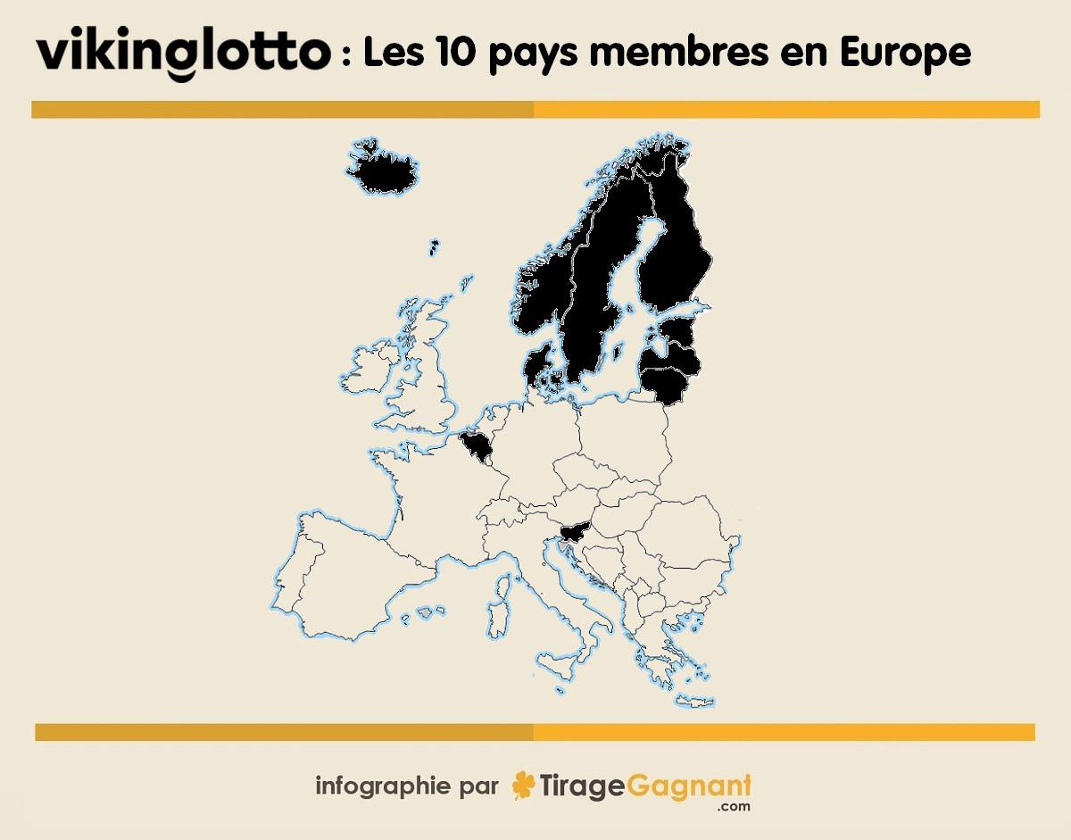 Cartographie : les pays membres du Viking Lotto