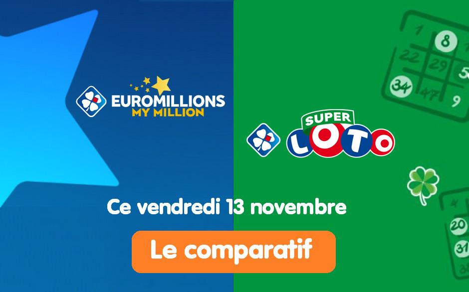 Comparatif Super Loto du Euromillions ce vendredi 13 novembre 2020
