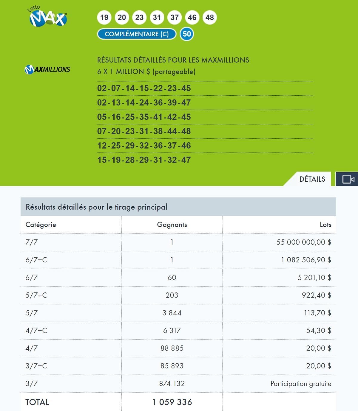 Rapport de gains Lotto Max du vendredi 30 octobre 2020