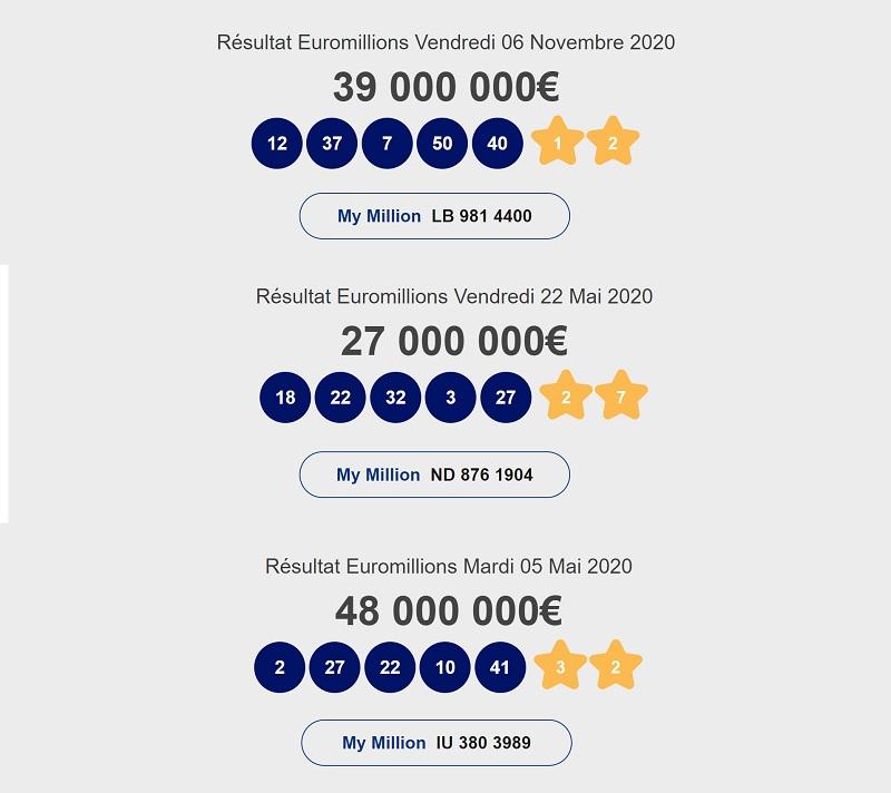 Codes gagnants My Million en Charente-Maritime