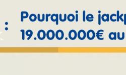 Grand Loto de Noël 2020 : 19 millions d'euros dans la cagnotte, comment ça marche ? (décryptage)