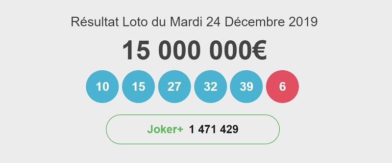 Résultat du Grand Loto de Noël du 24 décembre 2020